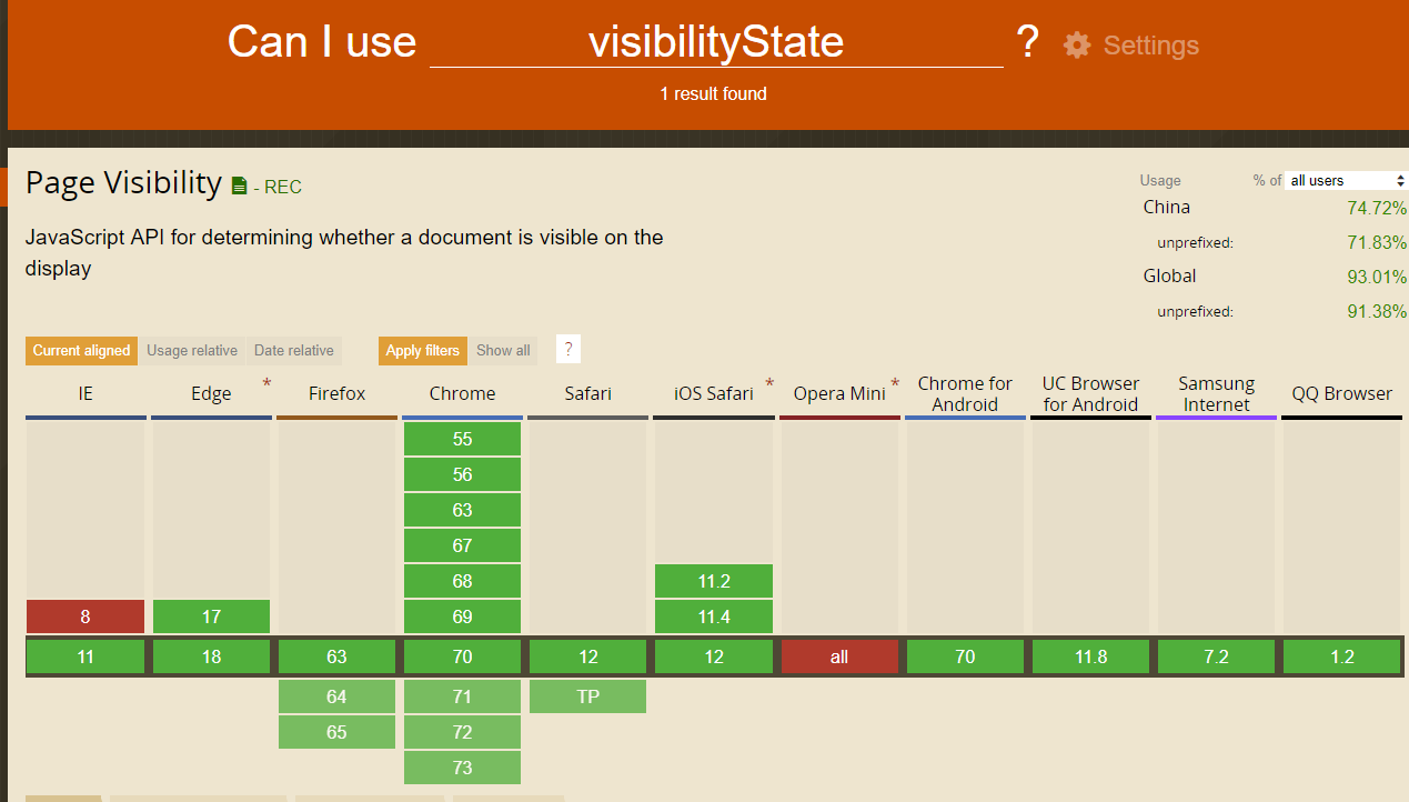 Can I Use visibilityState