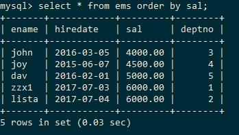 MySQL Data Order