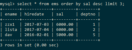 MySQL Data Order By Limit