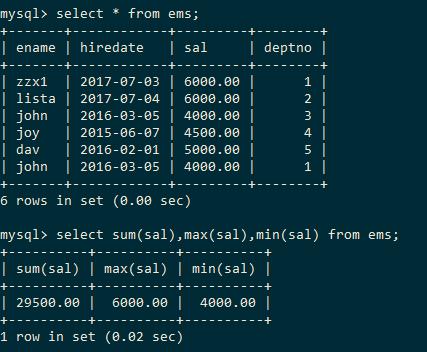 MySQL Data Sum Max Min